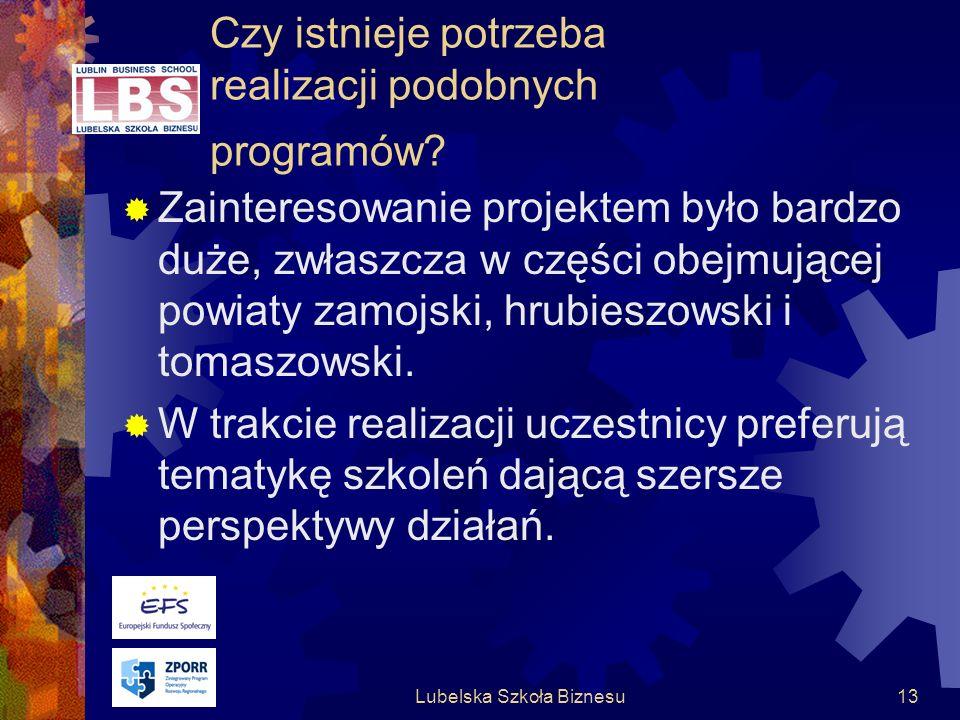 Lubelska Szkoła Biznesu13 Czy istnieje potrzeba realizacji podobnych programów.