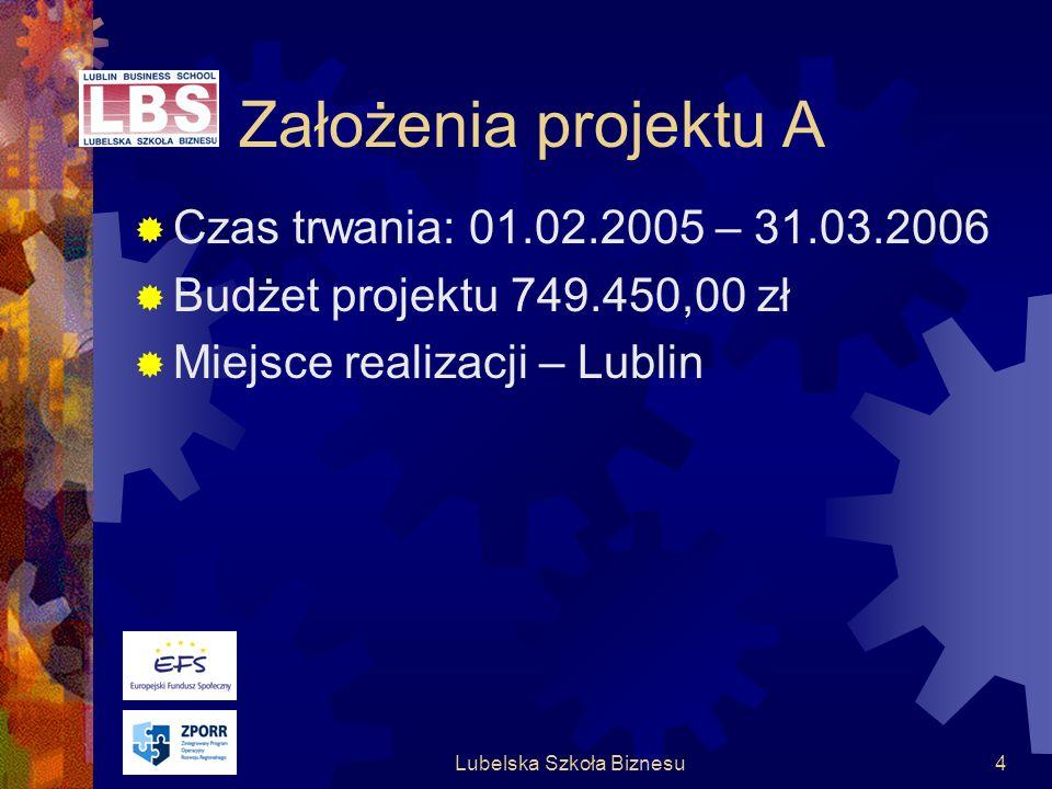Lubelska Szkoła Biznesu4 Założenia projektu A Czas trwania: 01.02.2005 – 31.03.2006 Budżet projektu 749.450,00 zł Miejsce realizacji – Lublin