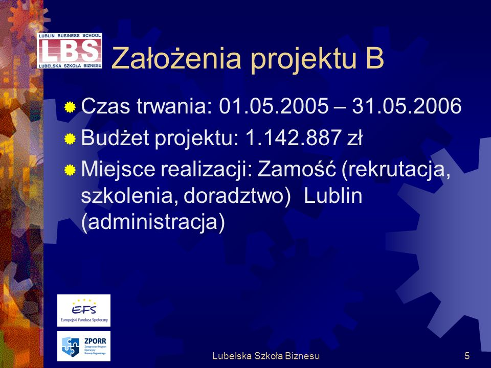 Lubelska Szkoła Biznesu5 Założenia projektu B Czas trwania: 01.05.2005 – 31.05.2006 Budżet projektu: 1.142.887 zł Miejsce realizacji: Zamość (rekrutacja, szkolenia, doradztwo) Lublin (administracja)