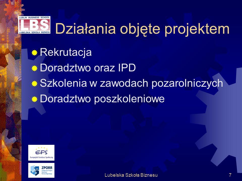 Lubelska Szkoła Biznesu7 Działania objęte projektem Rekrutacja Doradztwo oraz IPD Szkolenia w zawodach pozarolniczych Doradztwo poszkoleniowe