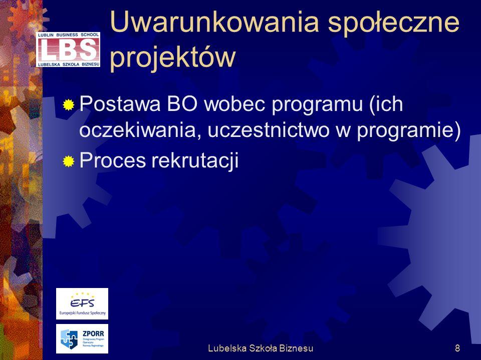 Lubelska Szkoła Biznesu8 Uwarunkowania społeczne projektów Postawa BO wobec programu (ich oczekiwania, uczestnictwo w programie) Proces rekrutacji