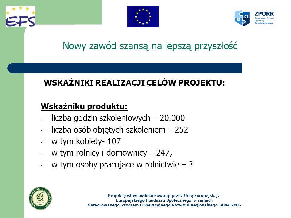 Nowy zawód szansą na lepszą przyszłość WSKAŹNIKI REALIZACJI CELÓW PROJEKTU: Wskaźniku produktu: - liczba godzin szkoleniowych – 20.000 - liczba osób objętych szkoleniem – 252 - w tym kobiety- 107 - w tym rolnicy i domownicy – 247, - w tym osoby pracujące w rolnictwie – 3 Projekt jest współfinansowany przez Unię Europejską z Europejskiego Funduszu Społecznego w ramach Zintegrowanego Programu Operacyjnego Rozwoju Regionalnego 2004-2006