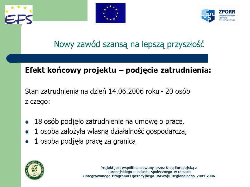 Nowy zawód szansą na lepszą przyszłość Efekt końcowy projektu – podjęcie zatrudnienia: Stan zatrudnienia na dzień 14.06.2006 roku - 20 osób z czego: 18 osób podjęło zatrudnienie na umowę o pracę, 1 osoba założyła własną działalność gospodarczą, 1 osoba podjęła pracę za granicą Projekt jest współfinansowany przez Unię Europejską z Europejskiego Funduszu Społecznego w ramach Zintegrowanego Programu Operacyjnego Rozwoju Regionalnego 2004-2006