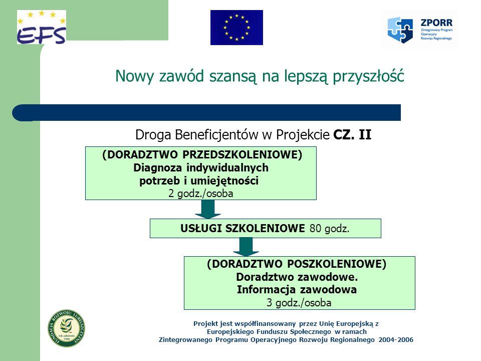 Nowy zawód szansą na lepszą przyszłość Projekt jest współfinansowany przez Unię Europejską z Europejskiego Funduszu Społecznego w ramach Zintegrowanego Programu Operacyjnego Rozwoju Regionalnego 2004-2006 (DORADZTWO PRZEDSZKOLENIOWE) Diagnoza indywidualnych potrzeb i umiejętności 2 godz./osoba USŁUGI SZKOLENIOWE 80 godz.