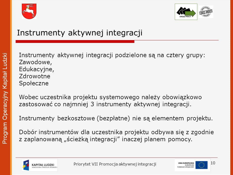Program Operacyjny Kapitał Ludzki Instrumenty aktywnej integracji 10 Instrumenty aktywnej integracji podzielone są na cztery grupy: Zawodowe, Edukacyj