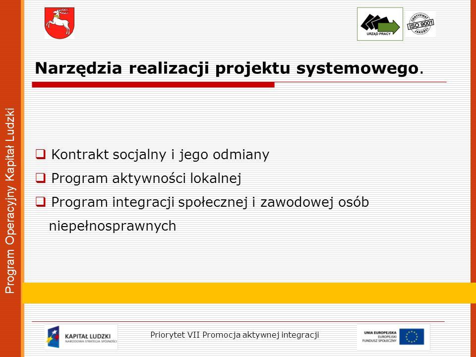 Program Operacyjny Kapitał Ludzki 20 Priorytet VII Promocja aktywnej integracji Wartośc dodana w projekcie c.dalszy - dostarczenie usług, które byłyby nieosiągalne bez wsparcia z EFS (nie uwzględnionych w dotychczas w oferowanych w ramach środków publicznych), - przedsięwzięcia, które są uzupełnieniem dotychczasowej polityk o nowe, innowacyjne elementy, - wsparcie dotychczasowej działalności beneficjenta, która bez EFS zostałaby poważnie ograniczona lub przełożona w czasie, - inwestycje w takie działania, których nie udałoby się zrealizować przy wykorzystaniu wyłącznie środków krajowych, - kompleksowe wsparcie ukierunkowane na rozwiązanie problemów nie bezpośrednio wynikających z sytuacji na rynku pracy.