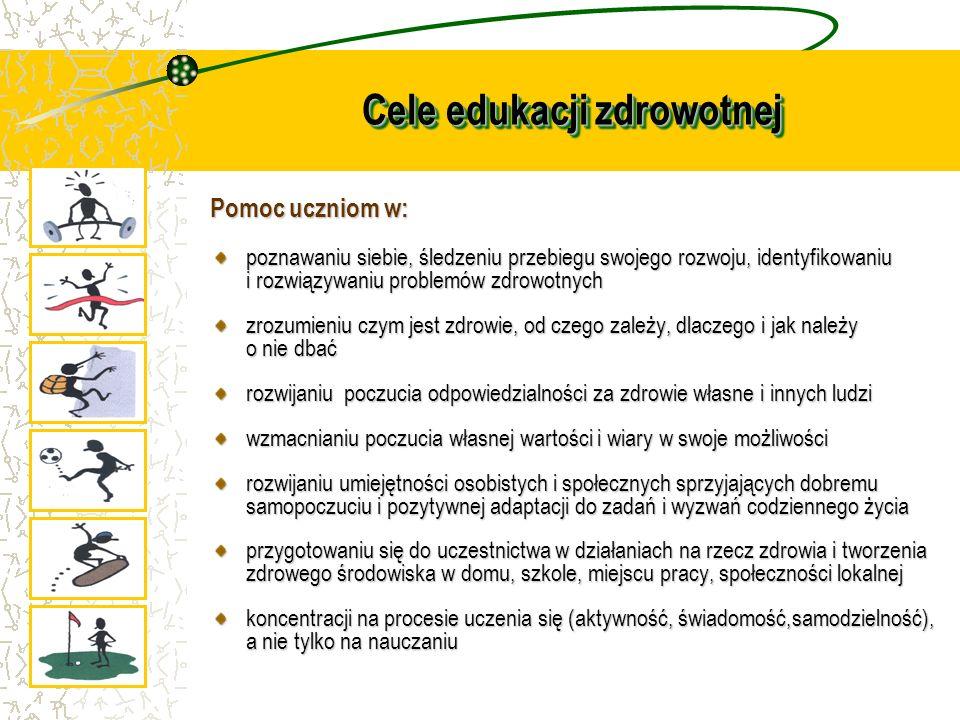 Cele edukacji zdrowotnej Pomoc uczniom w: poznawaniu siebie, śledzeniu przebiegu swojego rozwoju, identyfikowaniu i rozwiązywaniu problemów zdrowotnyc