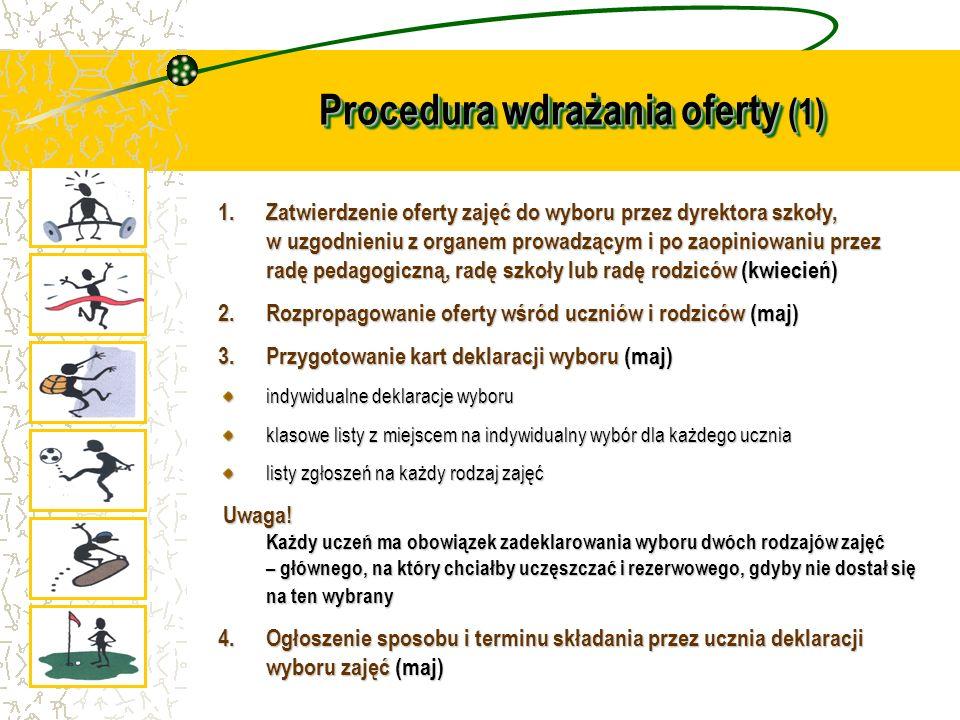 Procedura wdrażania oferty (1) 1.Zatwierdzenie oferty zajęć do wyboru przez dyrektora szkoły, w uzgodnieniu z organem prowadzącym i po zaopiniowaniu p