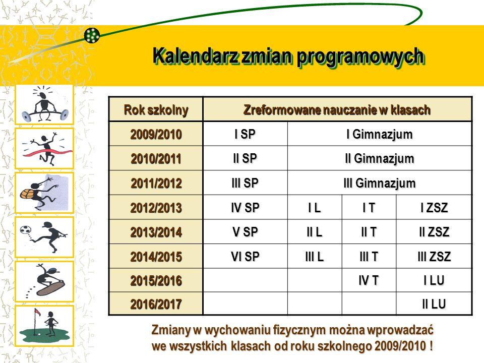 Kalendarz zmian programowych Rok szkolny Zreformowane nauczanie w klasach 2009/2010 I SP I Gimnazjum 2010/2011 II SP II Gimnazjum 2011/2012 III SP III