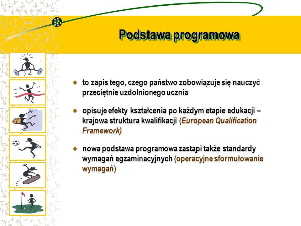 Dokumentowanie zajęć do wyboru Dziennik zajęć pozalekcyjnych z następującym zapisami: lista uczniów z nazwiskiem, imieniem i klasą (w porządku alfabetycznym) plan pracy (wynikowy) dla danej grupy tematy przeprowadzonych zajęć obecność uczniów na zajęciach oceny z obszarów oceniania wytyczonych w PSO obowiązujących na zajęciach do wyboru Uwaga.