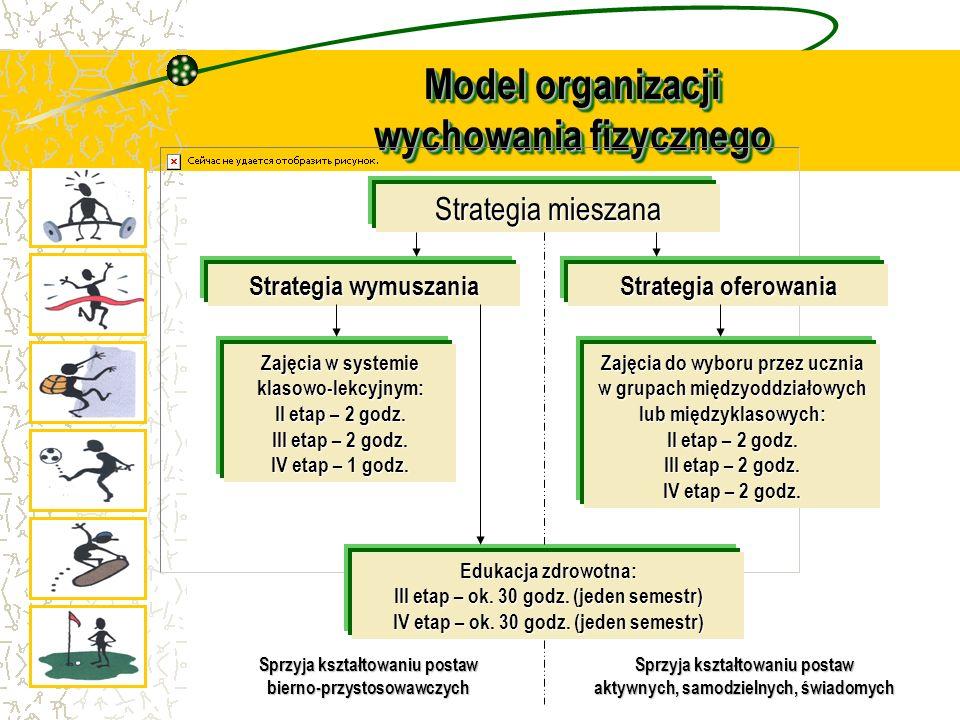 Ocenianie ucznia (3) 3.Jak wystawiana będzie ocena końcowa (semestralna, roczna) z wychowania fizycznego.