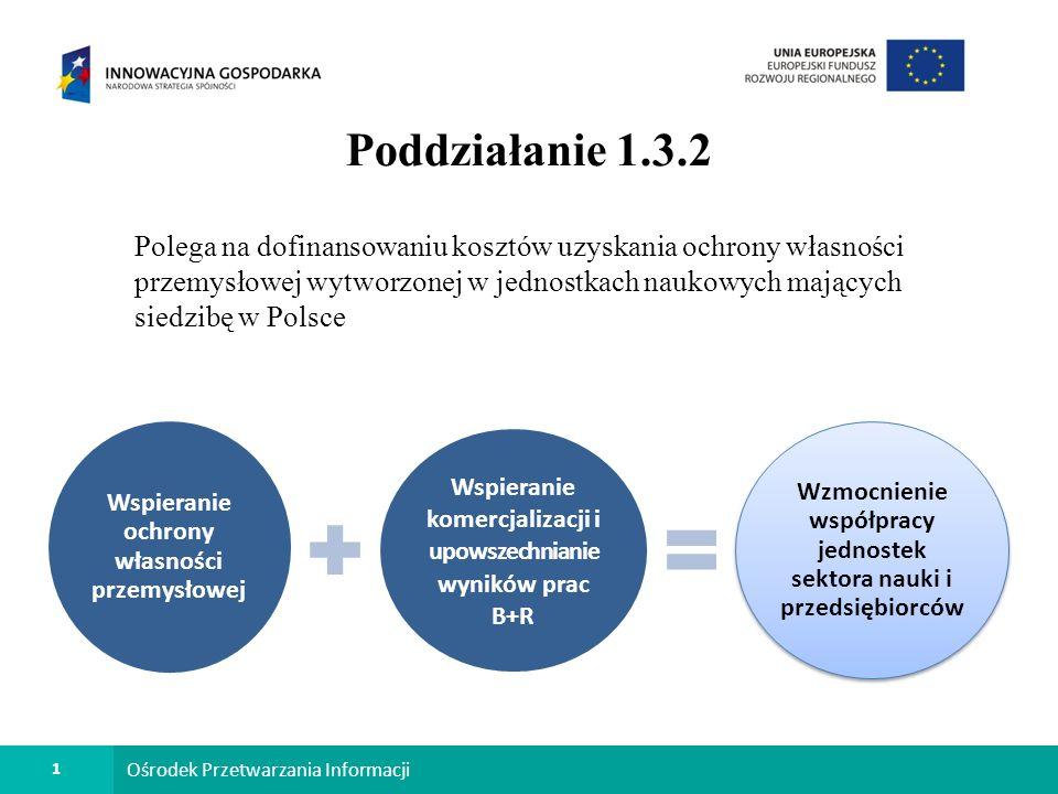 1 Ośrodek Przetwarzania Informacji Poddziałanie 1.3.2 Polega na dofinansowaniu kosztów uzyskania ochrony własności przemysłowej wytworzonej w jednostkach naukowych mających siedzibę w Polsce Wspieranie ochrony własności przemysłowej Wspieranie komercjalizacji i upowszechnianie wyników prac B+R Wzmocnienie współpracy jednostek sektora nauki i przedsiębiorców