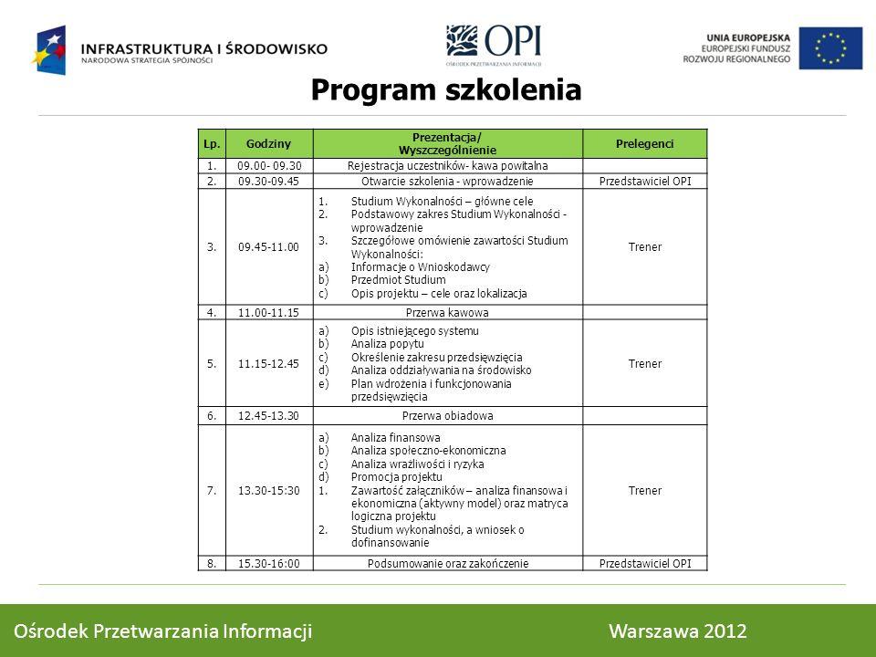 ŹRÓDŁA PREZENTACJI Wytyczne do przygotowania studium wykonalności dla projektów w ramach XIII osi priorytetowej PO IiŚ (Wersja z dnia 22 marca 2012 r.).