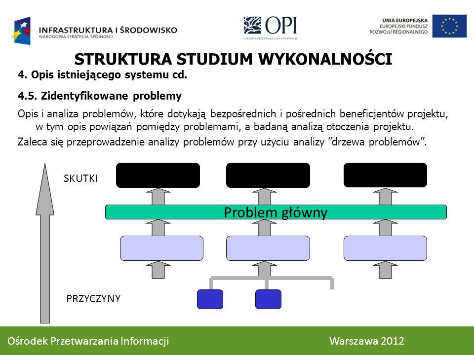 4. Opis istniejącego systemu cd. 4.5. Zidentyfikowane problemy Opis i analiza problemów, które dotykają bezpośrednich i pośrednich beneficjentów proje