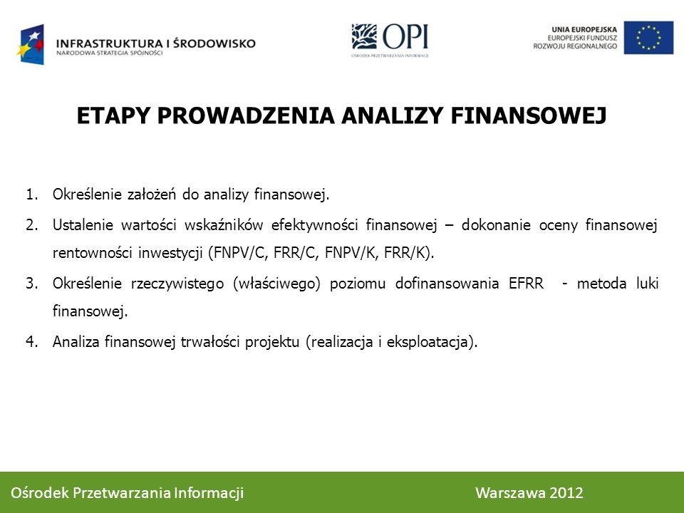 ETAPY PROWADZENIA ANALIZY FINANSOWEJ 1.Określenie założeń do analizy finansowej. 2.Ustalenie wartości wskaźników efektywności finansowej – dokonanie o