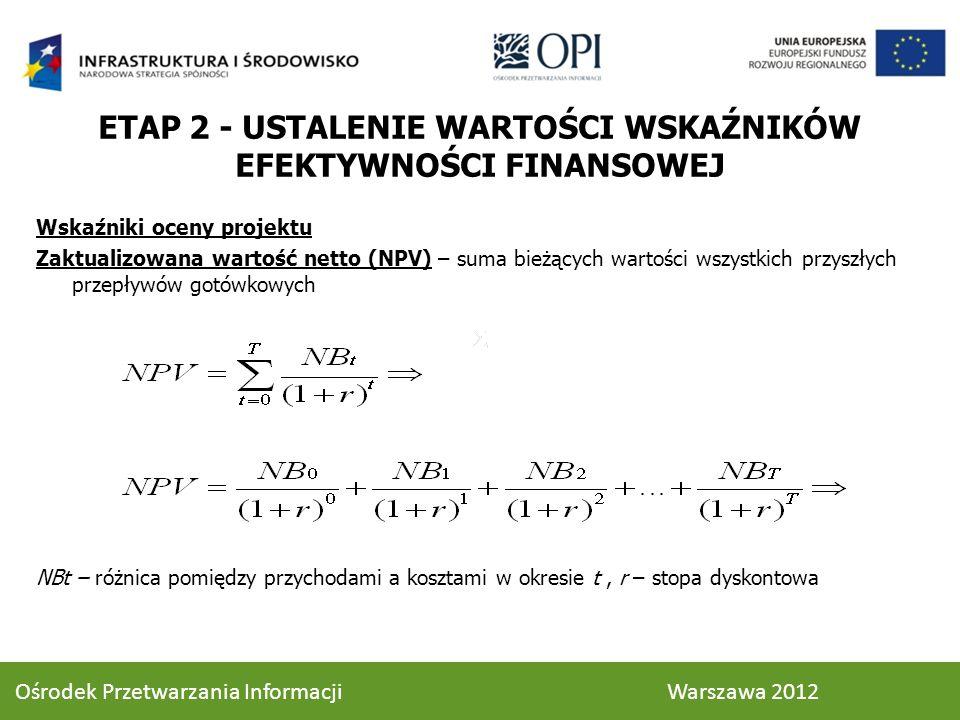 Wskaźniki oceny projektu Zaktualizowana wartość netto (NPV) – suma bieżących wartości wszystkich przyszłych przepływów gotówkowych NBt – różnica pomiędzy przychodami a kosztami w okresie t, r – stopa dyskontowa ETAP 2 - USTALENIE WARTOŚCI WSKAŹNIKÓW EFEKTYWNOŚCI FINANSOWEJ Ośrodek Przetwarzania Informacji Warszawa 2012