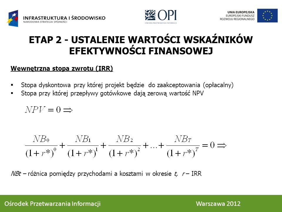 Wewnętrzna stopa zwrotu (IRR) Stopa dyskontowa przy której projekt będzie do zaakceptowania (opłacalny) Stopa przy której przepływy gotówkowe dają zerową wartość NPV NBt – różnica pomiędzy przychodami a kosztami w okresie t, r – IRR ETAP 2 - USTALENIE WARTOŚCI WSKAŹNIKÓW EFEKTYWNOŚCI FINANSOWEJ 55 Ośrodek Przetwarzania Informacji Warszawa 2012