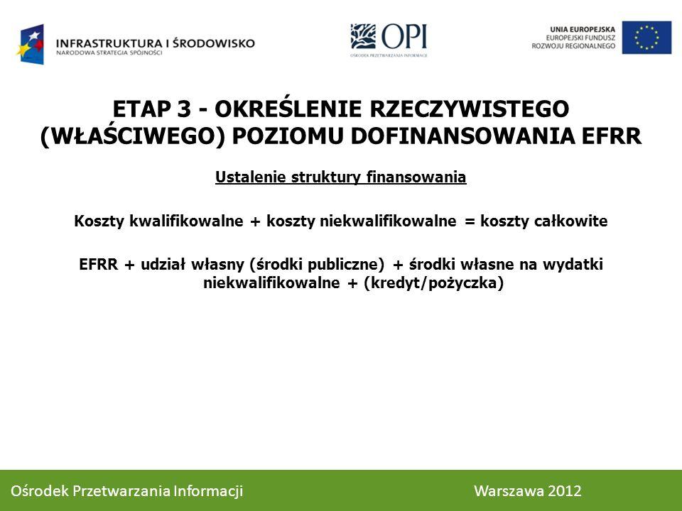 Ustalenie struktury finansowania Koszty kwalifikowalne + koszty niekwalifikowalne = koszty całkowite EFRR + udział własny (środki publiczne) + środki własne na wydatki niekwalifikowalne + (kredyt/pożyczka) ETAP 3 - OKREŚLENIE RZECZYWISTEGO (WŁAŚCIWEGO) POZIOMU DOFINANSOWANIA EFRR 62 Ośrodek Przetwarzania Informacji Warszawa 2012