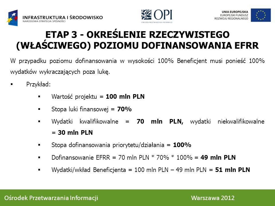 W przypadku poziomu dofinansowania w wysokości 100% Beneficjent musi ponieść 100% wydatków wykraczających poza lukę. Przykład: Wartość projektu = 100