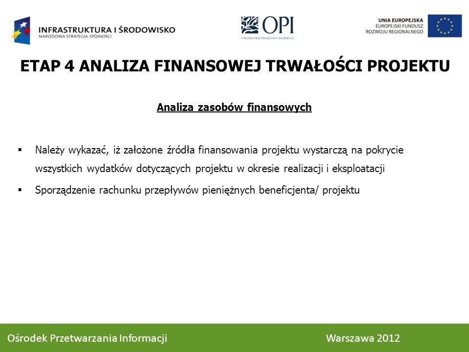 ETAP 4 ANALIZA FINANSOWEJ TRWAŁOŚCI PROJEKTU Analiza zasobów finansowych Należy wykazać, iż założone źródła finansowania projektu wystarczą na pokryci