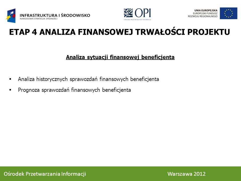 Analiza sytuacji finansowej beneficjenta Analiza historycznych sprawozdań finansowych beneficjenta Prognoza sprawozdań finansowych beneficjenta ETAP 4