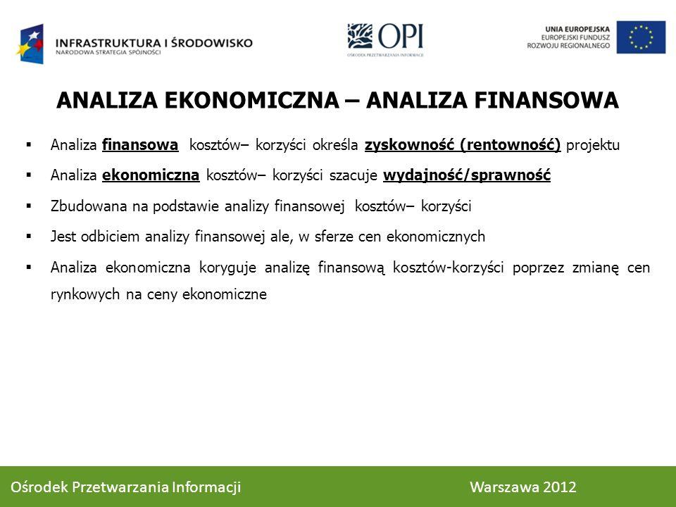 ANALIZA EKONOMICZNA – ANALIZA FINANSOWA Analiza finansowa kosztów– korzyści określa zyskowność (rentowność) projektu Analiza ekonomiczna kosztów– korzyści szacuje wydajność/sprawność Zbudowana na podstawie analizy finansowej kosztów– korzyści Jest odbiciem analizy finansowej ale, w sferze cen ekonomicznych Analiza ekonomiczna koryguje analizę finansową kosztów-korzyści poprzez zmianę cen rynkowych na ceny ekonomiczne 86 Ośrodek Przetwarzania Informacji Warszawa 2012