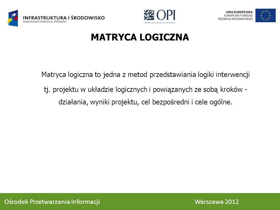 MATRYCA LOGICZNA 99 Ośrodek Przetwarzania Informacji Warszawa 2012 Matryca logiczna to jedna z metod przedstawiania logiki interwencji tj. projektu w
