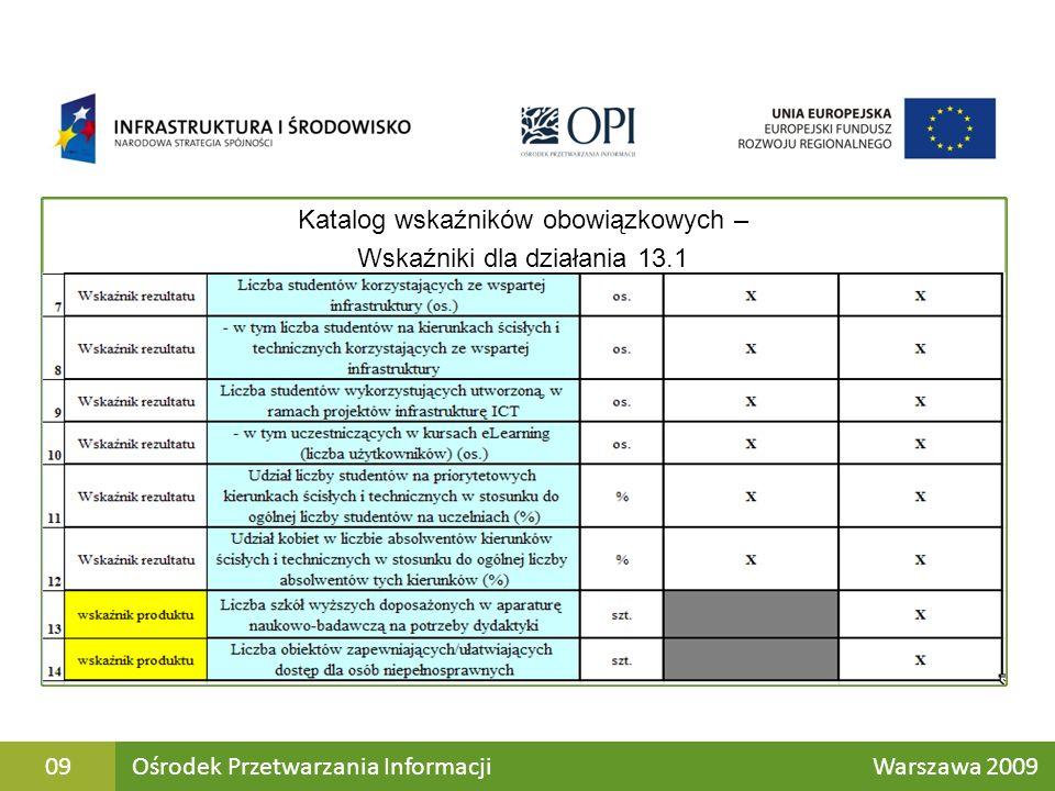 Katalog wskaźników obowiązkowych – Wskaźniki dla działania 13.1 Ośrodek Przetwarzania Informacji Warszawa 200909