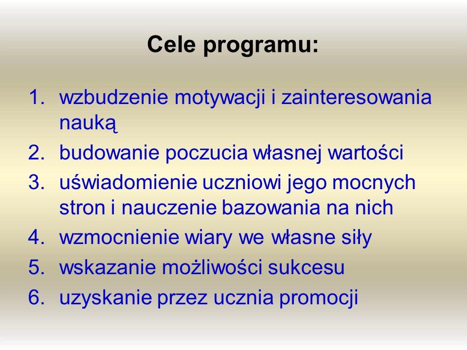 Cele programu: 1.wzbudzenie motywacji i zainteresowania nauką 2.budowanie poczucia własnej wartości 3.uświadomienie uczniowi jego mocnych stron i nauc