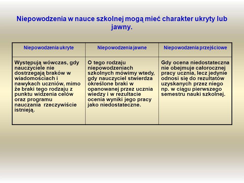 Cztery fazy rozwoju niepowodzenia według J.