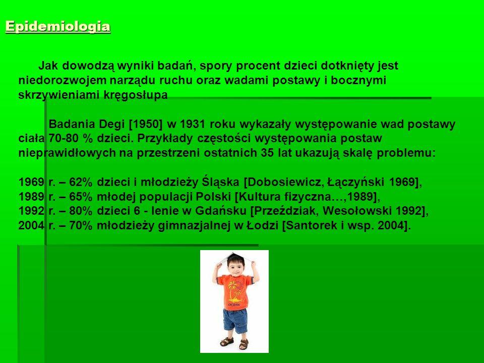 Epidemiologia Jak dowodzą wyniki badań, spory procent dzieci dotknięty jest niedorozwojem narządu ruchu oraz wadami postawy i bocznymi skrzywieniami k