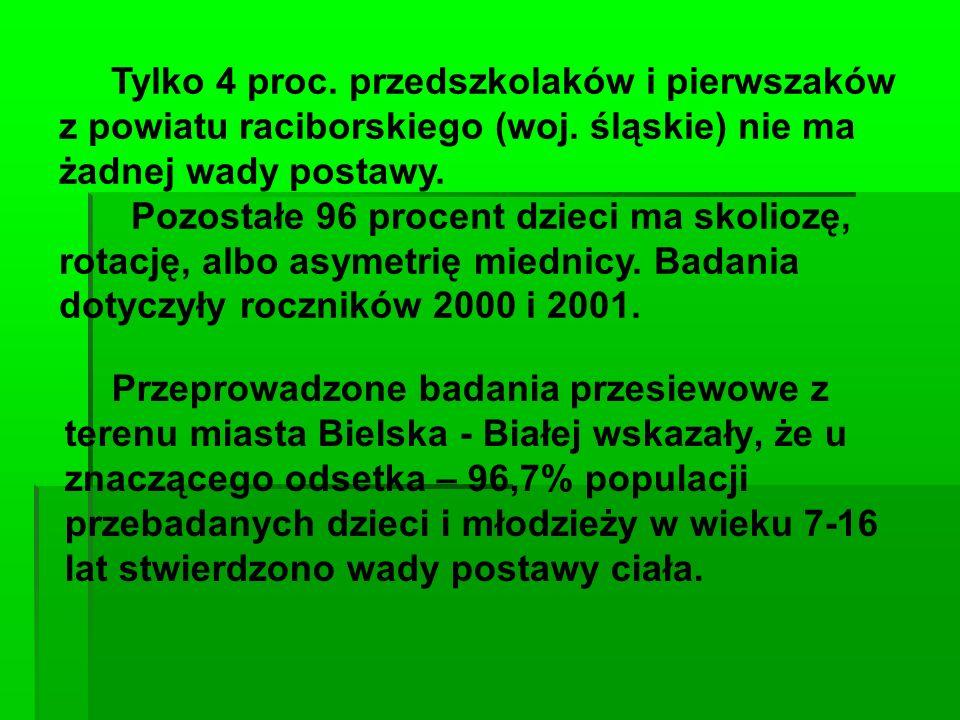 Przeprowadzone badania przesiewowe z terenu miasta Bielska - Białej wskazały, że u znaczącego odsetka – 96,7% populacji przebadanych dzieci i młodzież
