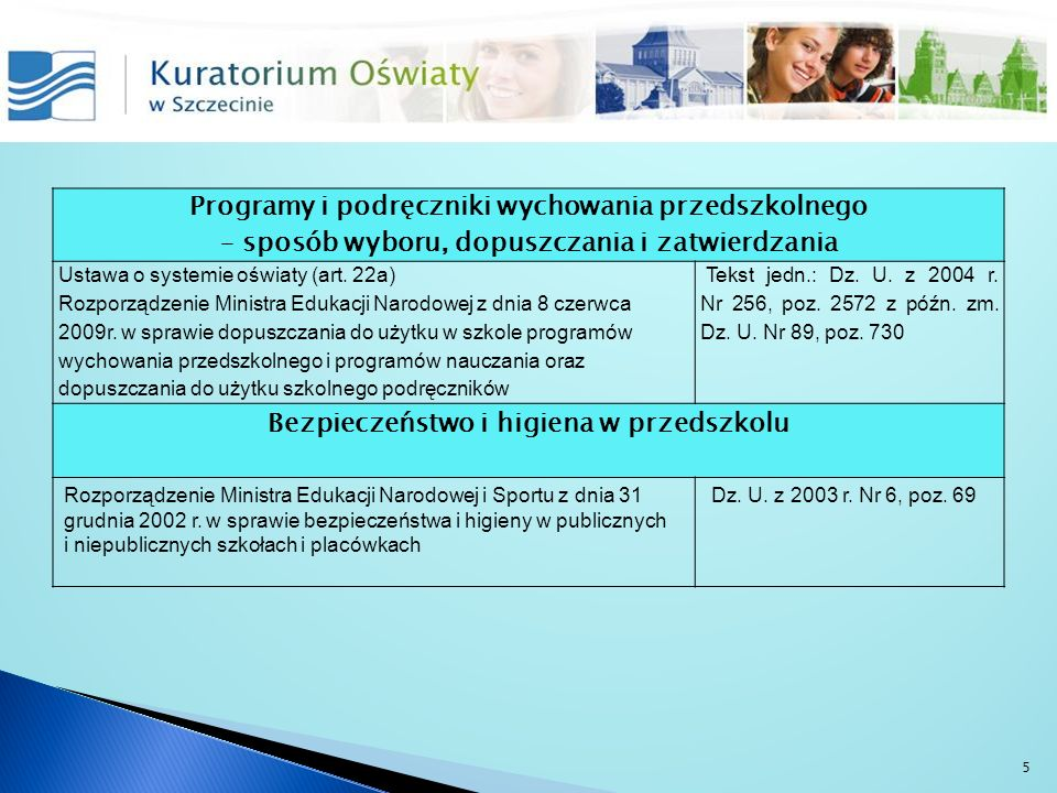 Programy i podręczniki wychowania przedszkolnego – sposób wyboru, dopuszczania i zatwierdzania Ustawa o systemie oświaty (art. 22a) Rozporządzenie Min