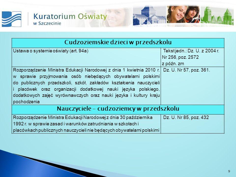 Indywidualne nauczanie Rozporządzenie Ministra Edukacji Narodowej z dnia 18 września 2008 r.