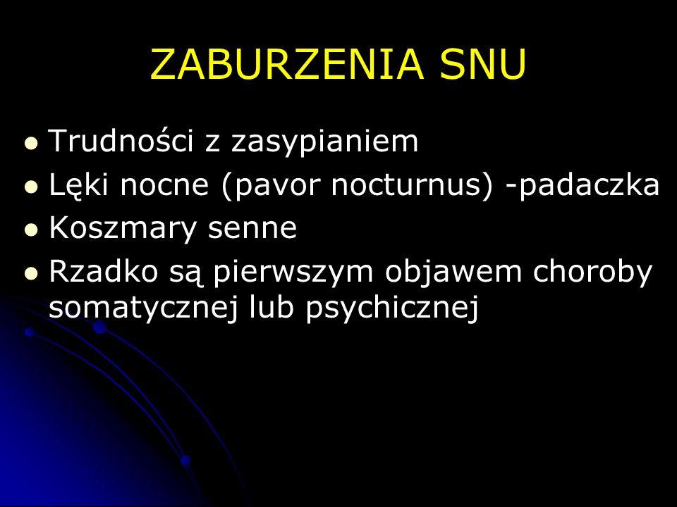 ZABURZENIA SNU Trudności z zasypianiem Lęki nocne (pavor nocturnus) -padaczka Koszmary senne Rzadko są pierwszym objawem choroby somatycznej lub psych