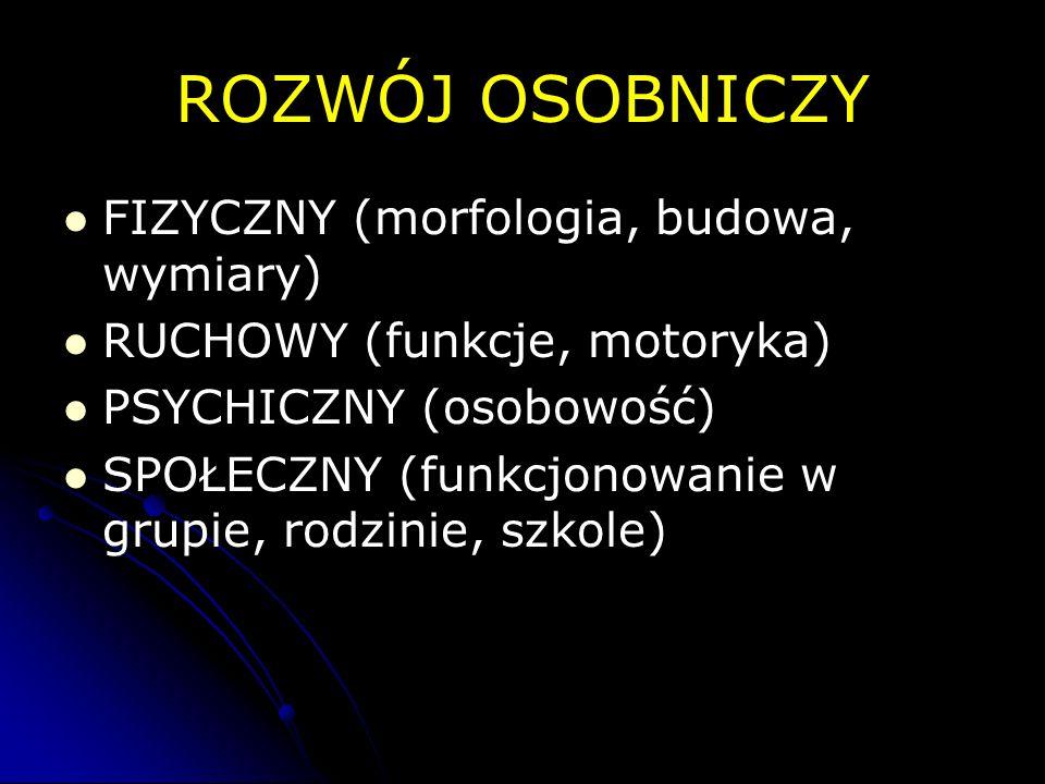 ROZWÓJ OSOBNICZY FIZYCZNY (morfologia, budowa, wymiary) RUCHOWY (funkcje, motoryka) PSYCHICZNY (osobowość) SPOŁECZNY (funkcjonowanie w grupie, rodzini