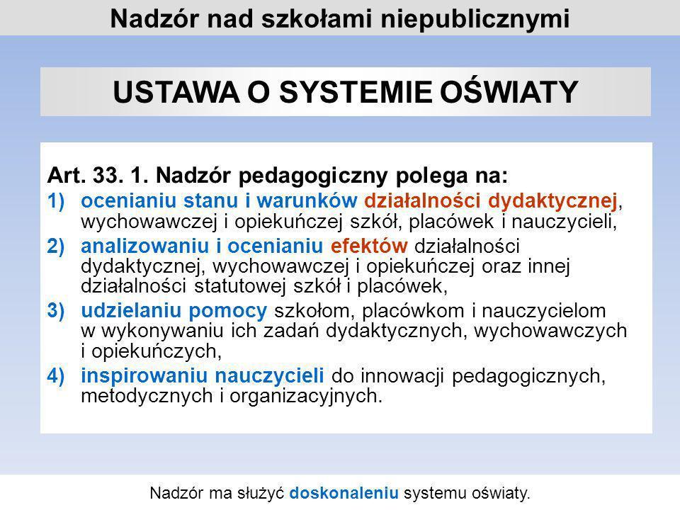 USTAWA O SYSTEMIE OŚWIATY Nadzorowi podlega w szczególności (art.