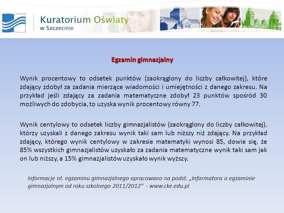Egzamin maturalny 2012 Lista przedmiotów dodatkowych, z których można zdawać egzamin maturalny w części ustnej została uzupełniona o język mniejszości narodowej.
