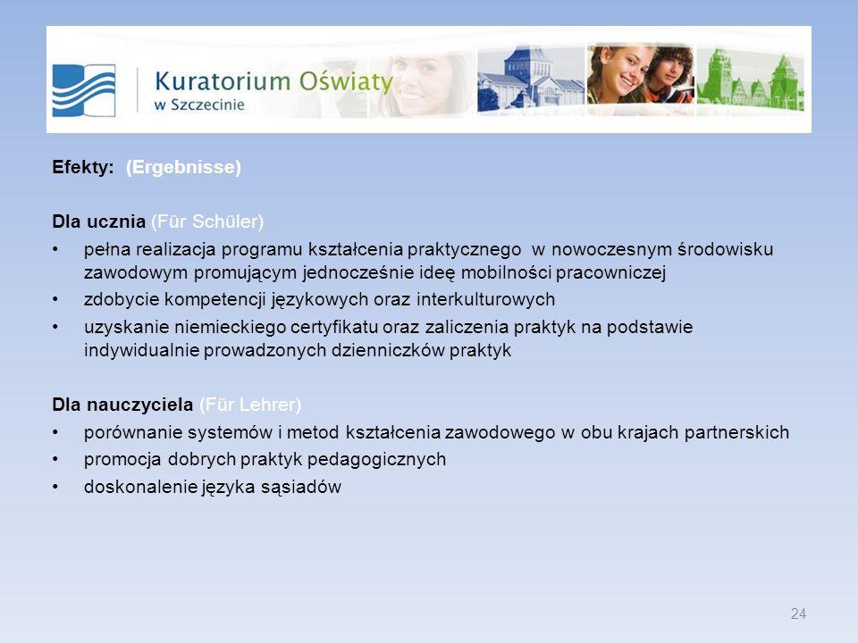 Efekty: (Ergebnisse) Dla ucznia (Für Schüler) pełna realizacja programu kształcenia praktycznego w nowoczesnym środowisku zawodowym promującym jednocz