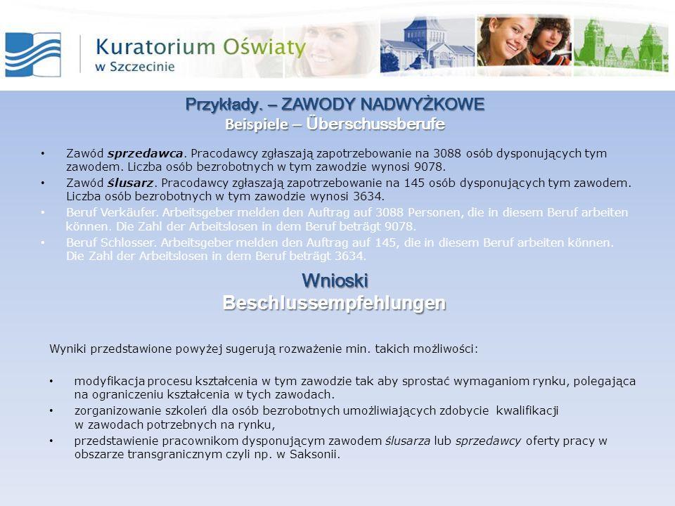 Efekty:(Ergebnisse) a) dla ucznia:(Für Schüler) -zdobycie wiedzy i umiejętności niezbędnych do dobrego funkcjonowania na rynku pracy -zdobycie kompetencji językowych oraz interkulturowych -lepsze przygotowanie do egzaminów zawodowych -możliwość zdobycia dyplomów zawodowych uznawanych w Polsce i Niemczech b) dla nauczyciela:(Für Lehrer) -zdobycie doświadczenia w programowaniu modułów kształcenia zawodowego -wymiana doświadczeń w zakresie nowych metod i rozwiązań w kształceniu -doskonalenie języka sąsiadów