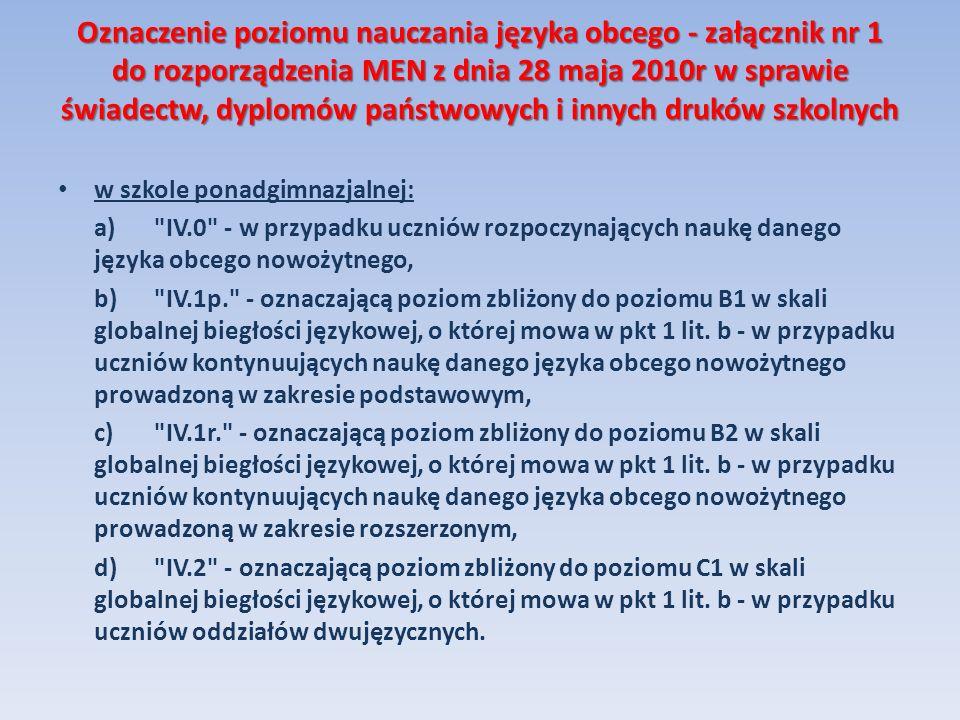 Oznaczenie poziomu nauczania języka obcego - załącznik nr 1 do rozporządzenia MEN z dnia 28 maja 2010r w sprawie świadectw, dyplomów państwowych i inn