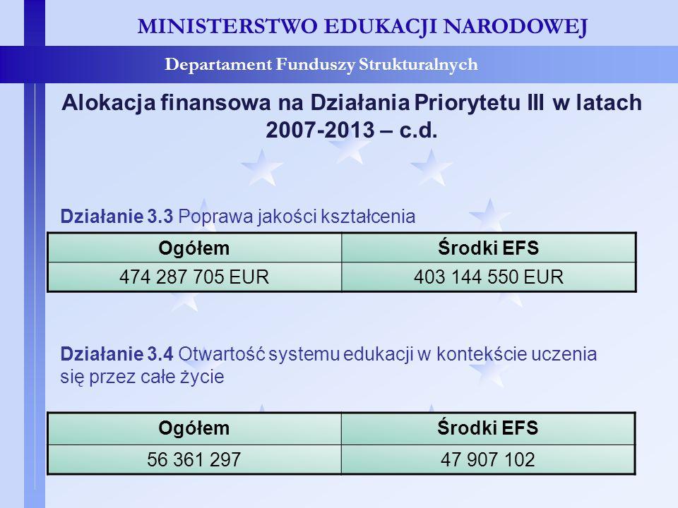 MINISTERSTWO EDUKACJI NARODOWEJ Departament Funduszy Strukturalnych Alokacja finansowa na Działania Priorytetu III w latach 2007-2013 – c.d. OgółemŚro