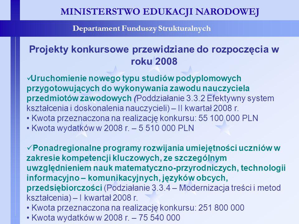 MINISTERSTWO EDUKACJI NARODOWEJ Departament Funduszy Strukturalnych Projekty konkursowe przewidziane do rozpoczęcia w roku 2008 Uruchomienie nowego ty