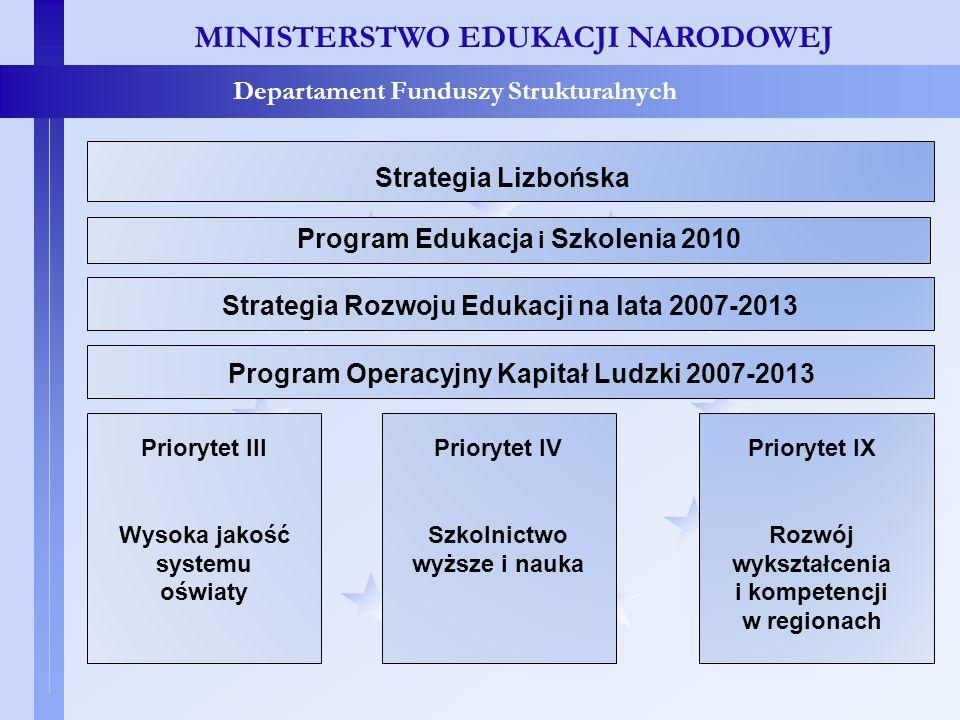 MINISTERSTWO EDUKACJI NARODOWEJ Departament Funduszy Strukturalnych Strategia Lizbońska Program Edukacja i Szkolenia 2010 Strategia Rozwoju Edukacji n