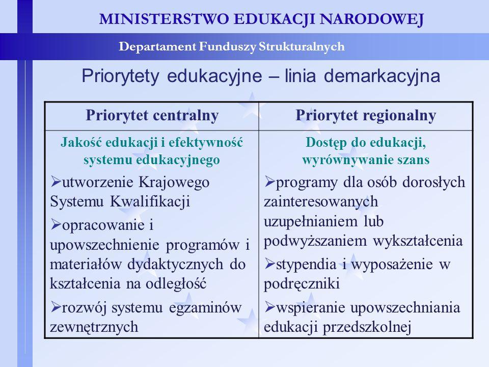 MINISTERSTWO EDUKACJI NARODOWEJ Departament Funduszy Strukturalnych Priorytety edukacyjne – linia demarkacyjna Priorytet centralnyPriorytet regionalny