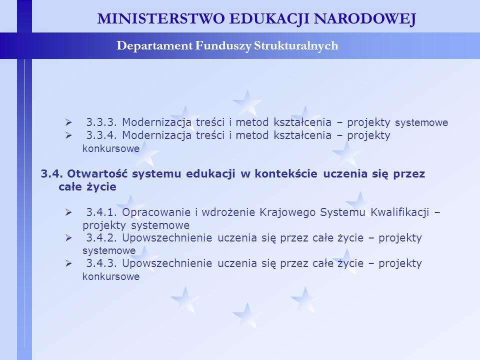 MINISTERSTWO EDUKACJI NARODOWEJ Departament Funduszy Strukturalnych 3.3.3. Modernizacja treści i metod kształcenia – projekty systemowe 3.3.4. Moderni