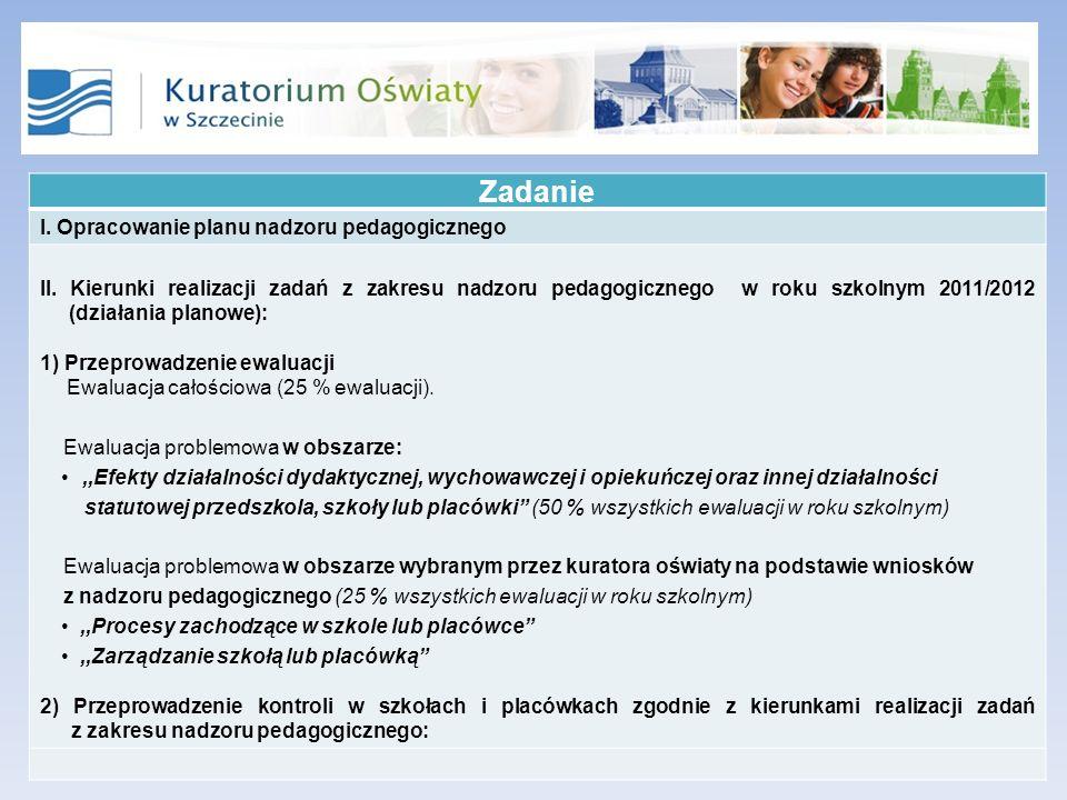 Zadanie I. Opracowanie planu nadzoru pedagogicznego II.