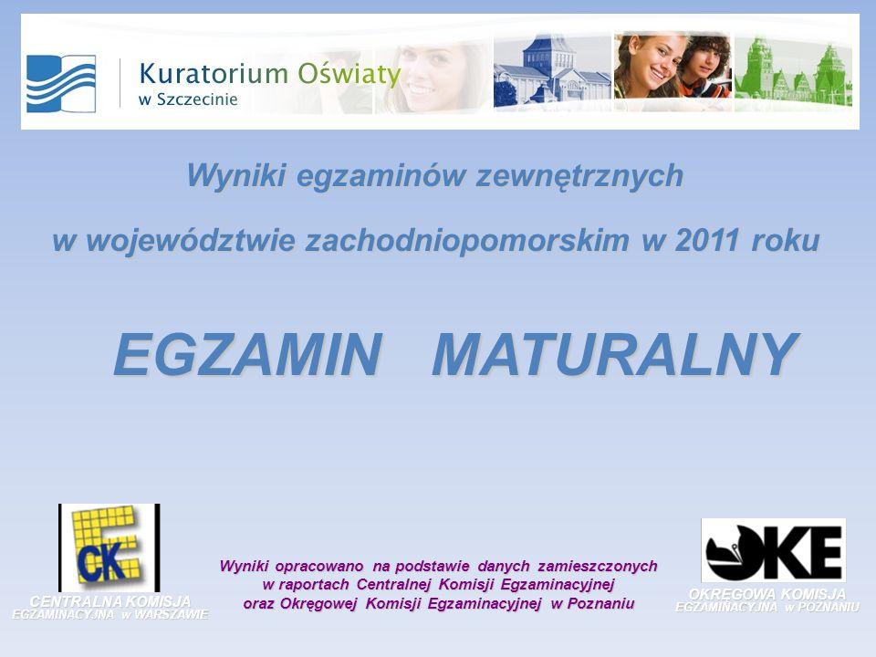 OKRĘGOWA KOMISJA EGZAMINACYJNA w POZNANIU CENTRALNA KOMISJA EGZAMINACYJNA w WARSZAWIE Wyniki opracowano na podstawie danych zamieszczonych w raportach Centralnej Komisji Egzaminacyjnej oraz Okręgowej Komisji Egzaminacyjnej w Poznaniu EGZAMINMATURALNY EGZAMIN MATURALNY Wyniki egzaminów zewnętrznych w województwie zachodniopomorskim w 2011 roku