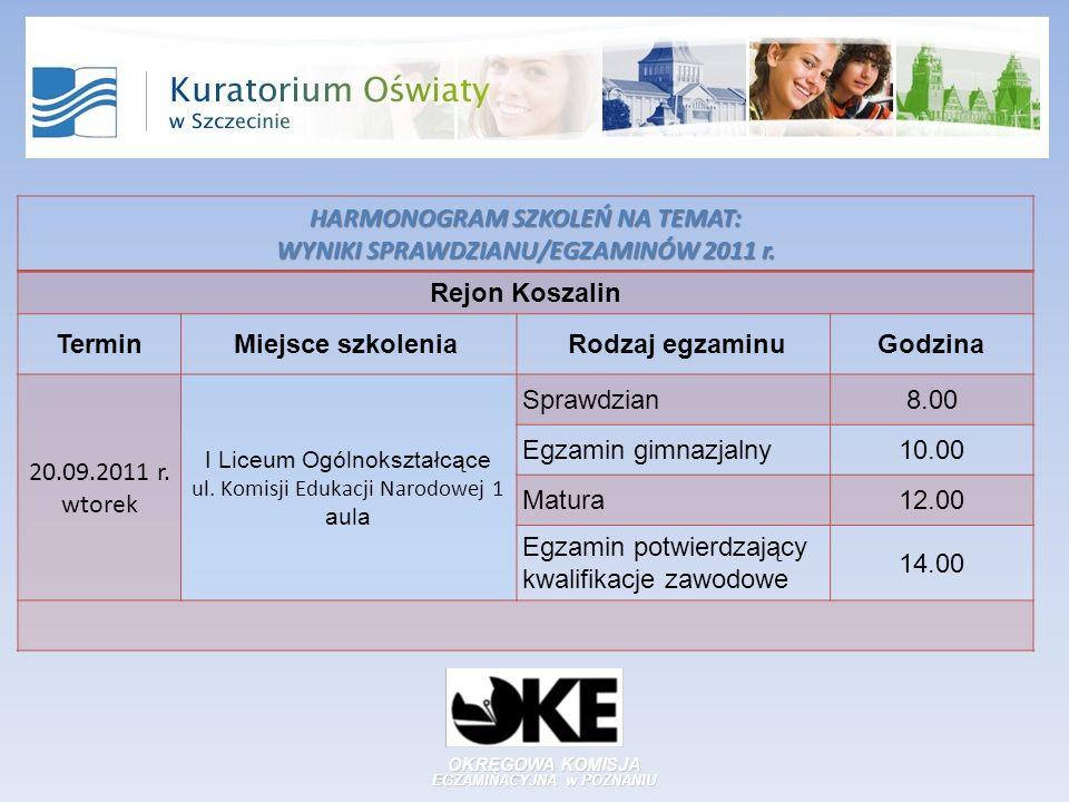 OKRĘGOWA KOMISJA EGZAMINACYJNA w POZNANIU HARMONOGRAM SZKOLEŃ NA TEMAT: WYNIKI SPRAWDZIANU/EGZAMINÓW 2011 r.