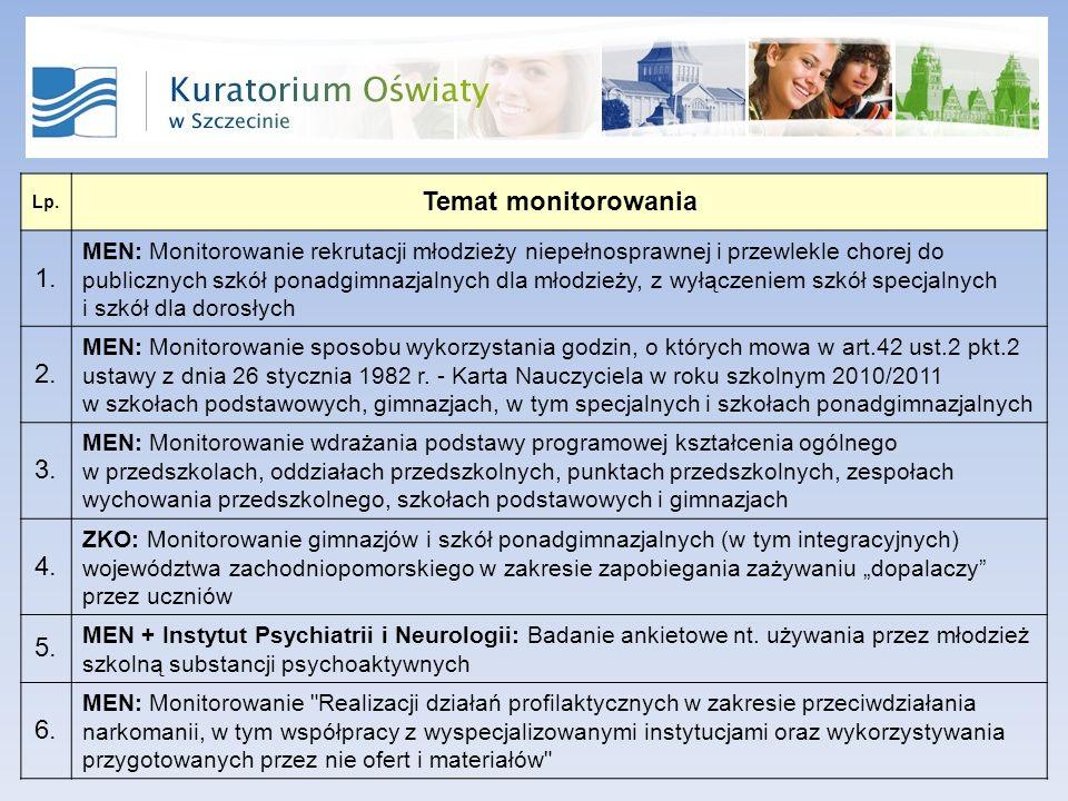 Lp. Temat monitorowania 1.